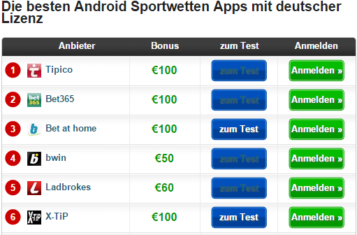 Sportwetten Apps Android